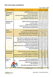 Optimind-checkliste: Was hat sich verändert?