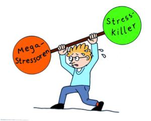 Innerer eBalance ist aus dem Gleichgewicht geraten. Stress bestimmt Denken und Handeln.